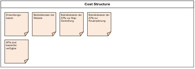 """""""Cost Structure"""" des Beispiels"""